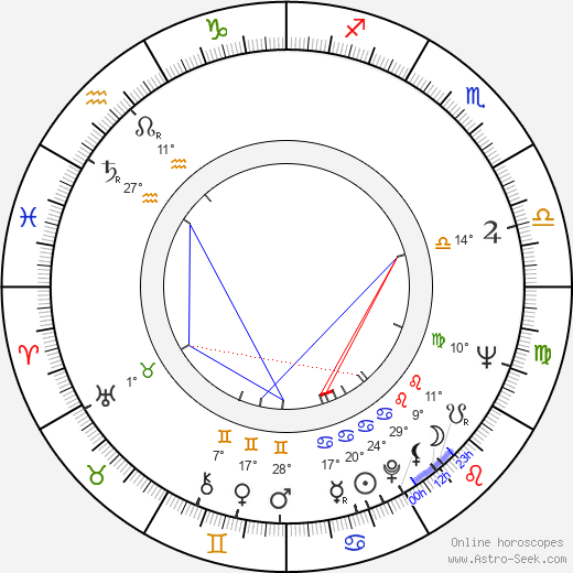 Nico Knapper birth chart, biography, wikipedia 2017, 2018