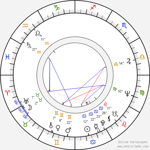Nikolai Binev birth chart, biography, wikipedia 2019, 2020