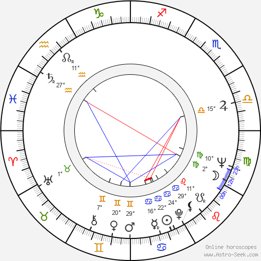 Risto Jarva birth chart, biography, wikipedia 2019, 2020