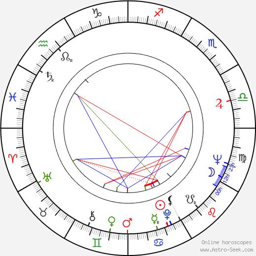 Risto Jarva birth chart, Risto Jarva astro natal horoscope, astrology