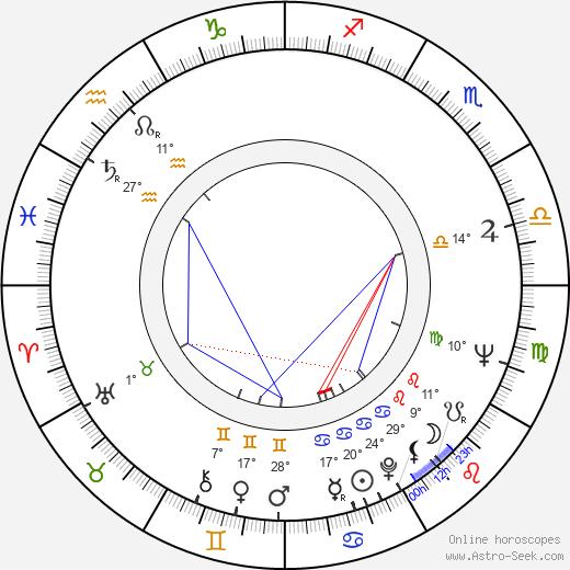 Wole Soyinka birth chart, biography, wikipedia 2020, 2021
