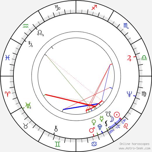 Dick Anthony Williams tema natale, oroscopo, Dick Anthony Williams oroscopi gratuiti, astrologia