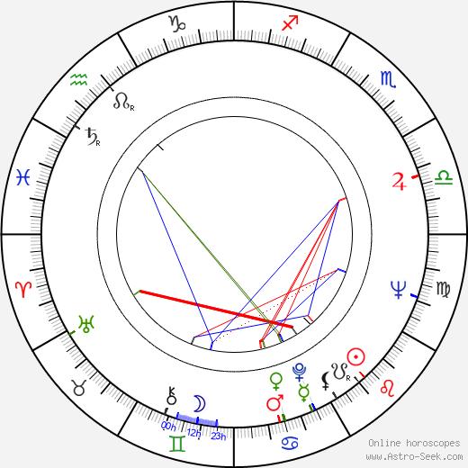 Gay Byrne birth chart, Gay Byrne astro natal horoscope, astrology