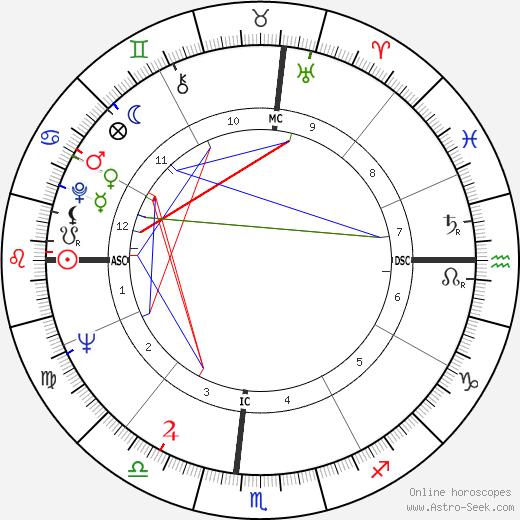 Germinal Casado день рождения гороскоп, Germinal Casado Натальная карта онлайн