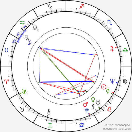 Norman Myers astro natal birth chart, Norman Myers horoscope, astrology