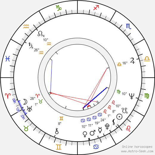 Peter Dommisch birth chart, biography, wikipedia 2019, 2020
