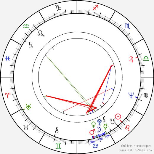 Sadao Nakajima tema natale, oroscopo, Sadao Nakajima oroscopi gratuiti, astrologia