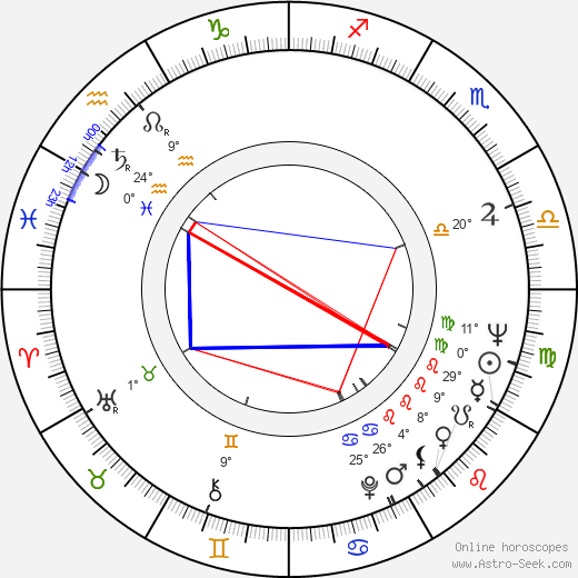 Spencer F. Eccles birth chart, biography, wikipedia 2019, 2020