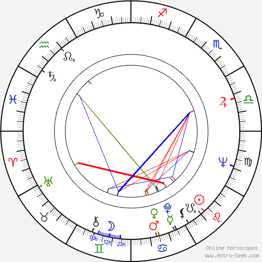 Zakes Mokae день рождения гороскоп, Zakes Mokae Натальная карта онлайн
