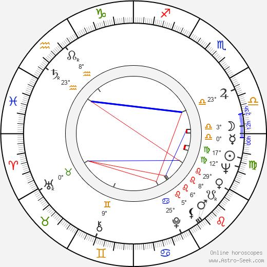 Alexander Strelinger birth chart, biography, wikipedia 2020, 2021
