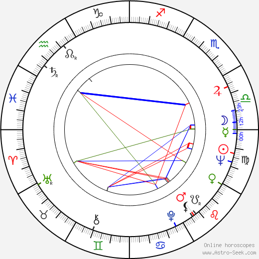 Alexander Strelinger birth chart, Alexander Strelinger astro natal horoscope, astrology