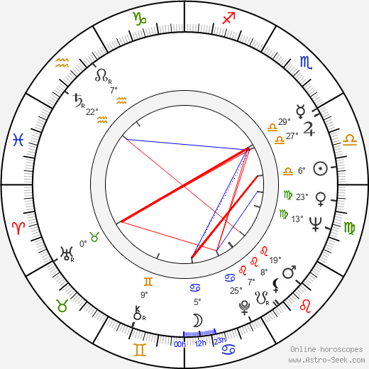 Anna Kashfi birth chart, biography, wikipedia 2018, 2019