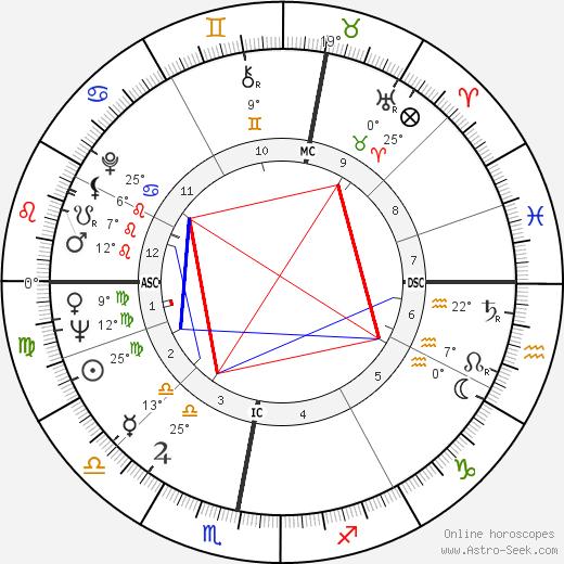 Brian Epstein tema natale, biography, Biografia da Wikipedia 2020, 2021