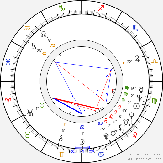 Chuck McCann birth chart, biography, wikipedia 2019, 2020