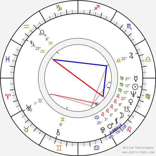 Dennis Letts birth chart, biography, wikipedia 2020, 2021