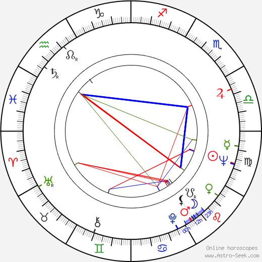 Dennis Letts birth chart, Dennis Letts astro natal horoscope, astrology