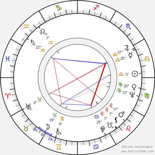 Edward Meeks birth chart, biography, wikipedia 2018, 2019