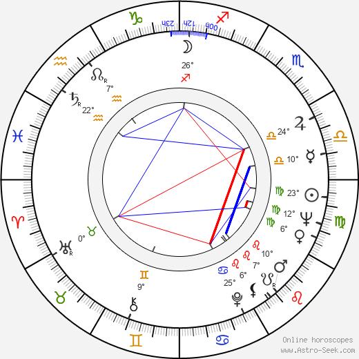 George Chakiris birth chart, biography, wikipedia 2019, 2020