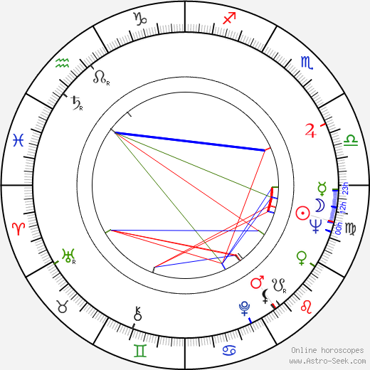 Ivica Pajer tema natale, oroscopo, Ivica Pajer oroscopi gratuiti, astrologia