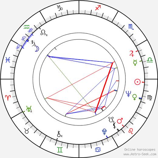 Jeff Morris birth chart, Jeff Morris astro natal horoscope, astrology