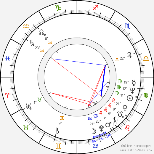 Juraj Herz birth chart, biography, wikipedia 2018, 2019