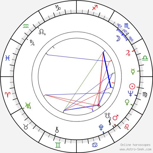 Maria Helena Dias birth chart, Maria Helena Dias astro natal horoscope, astrology