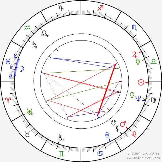Markus Leppo tema natale, oroscopo, Markus Leppo oroscopi gratuiti, astrologia