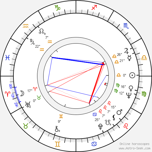 Robert Lang birth chart, biography, wikipedia 2019, 2020