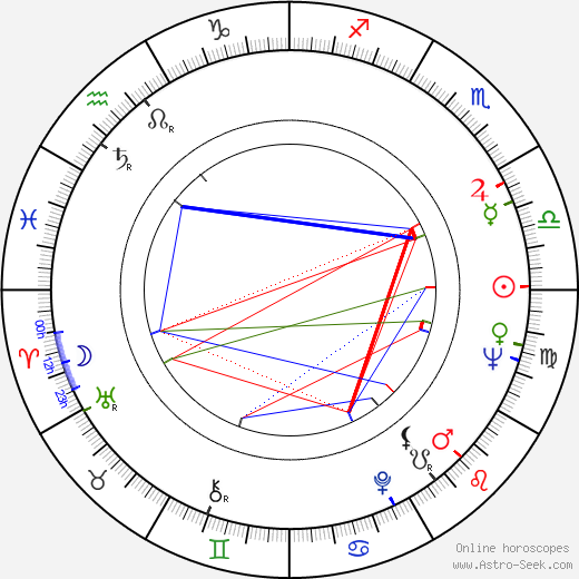 Robert Lang astro natal birth chart, Robert Lang horoscope, astrology