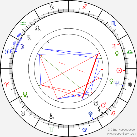 Rogério Fróes birth chart, Rogério Fróes astro natal horoscope, astrology