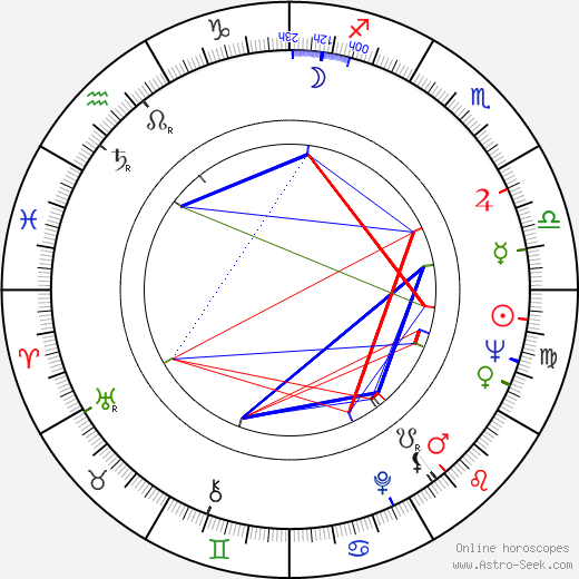 Ronnie Drew birth chart, Ronnie Drew astro natal horoscope, astrology