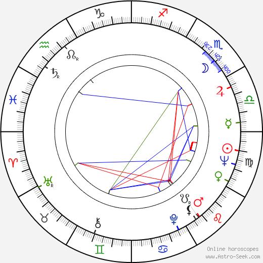 Saveliy Kramarov birth chart, Saveliy Kramarov astro natal horoscope, astrology