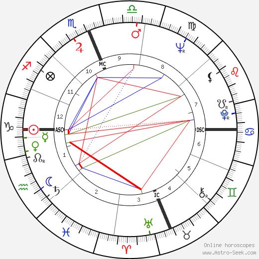 Arthur Conrad tema natale, oroscopo, Arthur Conrad oroscopi gratuiti, astrologia