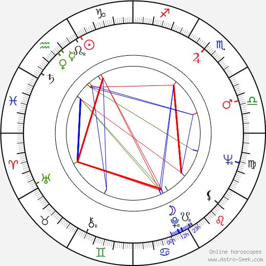 Bryan Pringle astro natal birth chart, Bryan Pringle horoscope, astrology