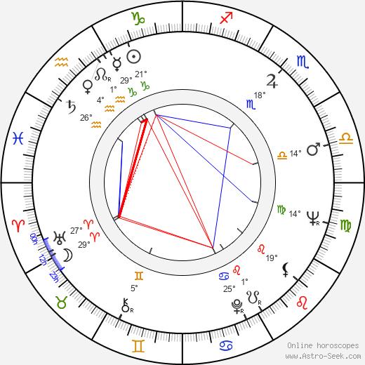 Claudio Undari birth chart, biography, wikipedia 2018, 2019