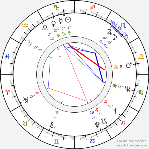 Eiko Kadono birth chart, biography, wikipedia 2019, 2020