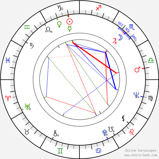 Eiko Kadono birth chart, Eiko Kadono astro natal horoscope, astrology
