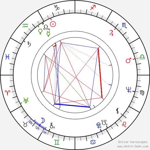 Ennio Girolami день рождения гороскоп, Ennio Girolami Натальная карта онлайн