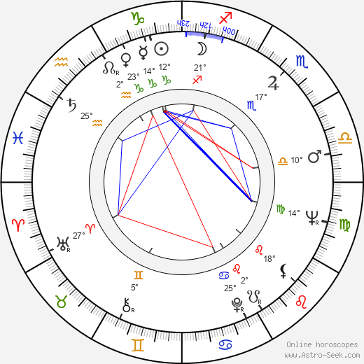 Florencio Amarilla birth chart, biography, wikipedia 2019, 2020