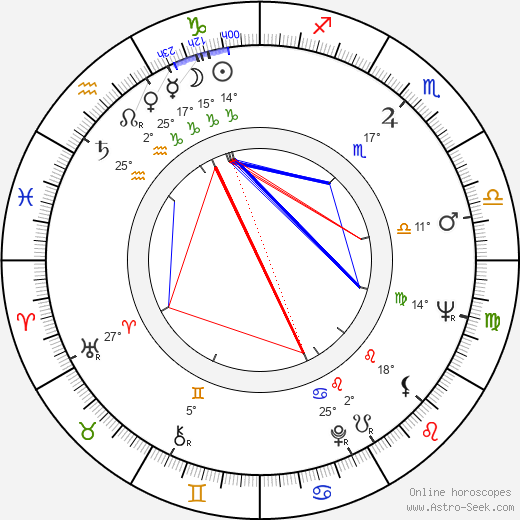 Forugh Farrokhzad birth chart, biography, wikipedia 2019, 2020