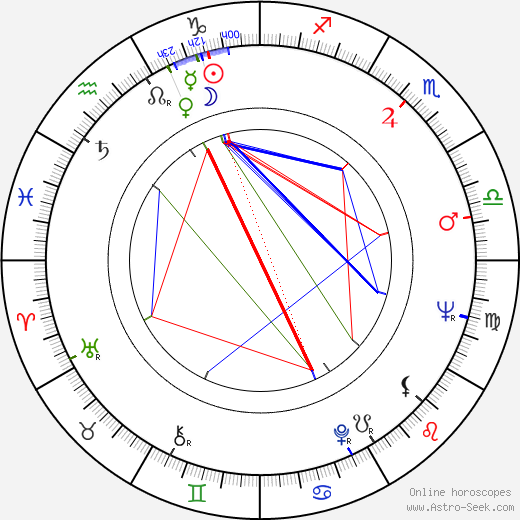 Forugh Farrokhzad astro natal birth chart, Forugh Farrokhzad horoscope, astrology