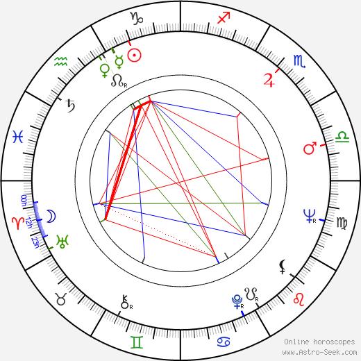 Janet Burston astro natal birth chart, Janet Burston horoscope, astrology