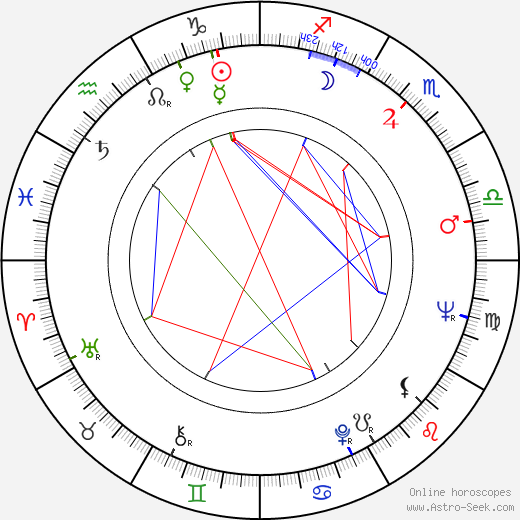 John Considine день рождения гороскоп, John Considine Натальная карта онлайн