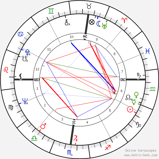 Kreskin tema natale, oroscopo, Kreskin oroscopi gratuiti, astrologia