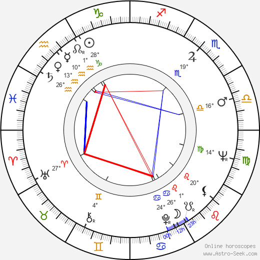 Martin Petrenko birth chart, biography, wikipedia 2020, 2021
