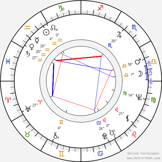 Pentti Fagerholm birth chart, biography, wikipedia 2019, 2020