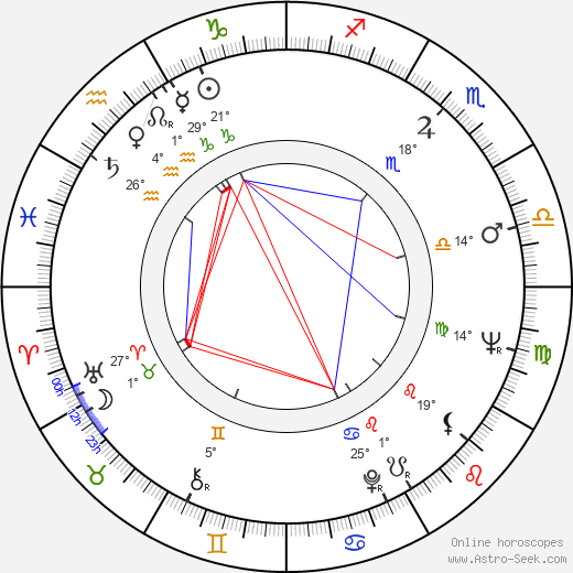 Robert Guenette birth chart, biography, wikipedia 2018, 2019