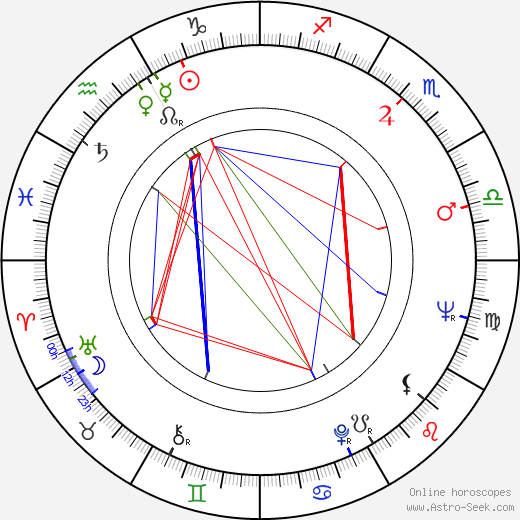 Robert Guenette astro natal birth chart, Robert Guenette horoscope, astrology