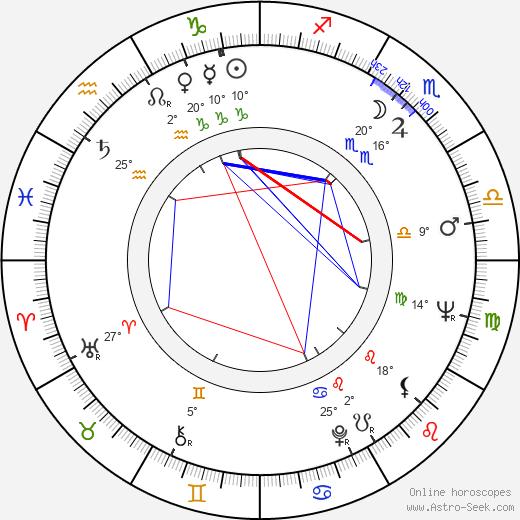 Vlatko Gilic birth chart, biography, wikipedia 2020, 2021