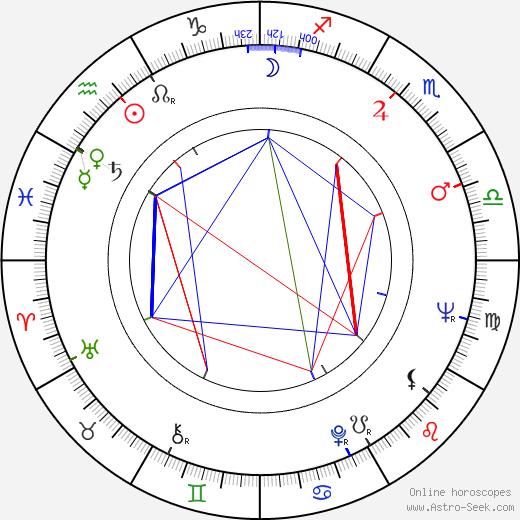 Willi Schrade birth chart, Willi Schrade astro natal horoscope, astrology